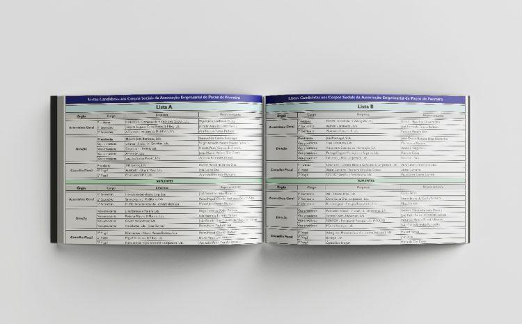 Listas Candidatas aos Corpos Sociais da Associação Empresarial de Paços de Ferreira